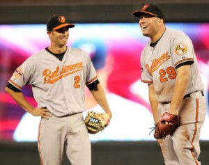 Orioles_Tommy_Hunter_2012