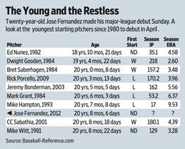 Pitching Chart 2013