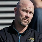 Jaguars Training Camp Preview