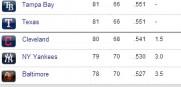 Wild Card Standings