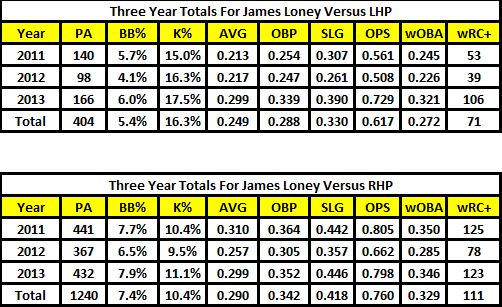 Loney_Totals_3yr