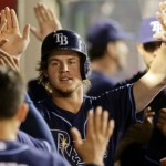 Wil Myers Back in the Lineup