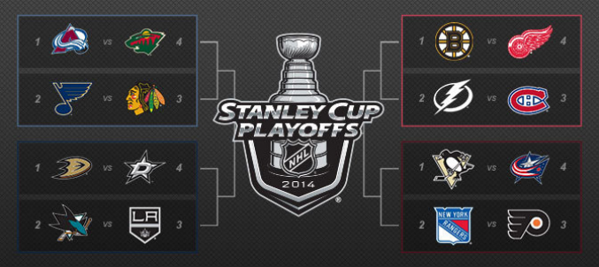 Stanley Cup Bracket