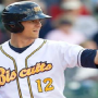 Rays Minors Report: Shaffer Homers Twice In Bulls Debut